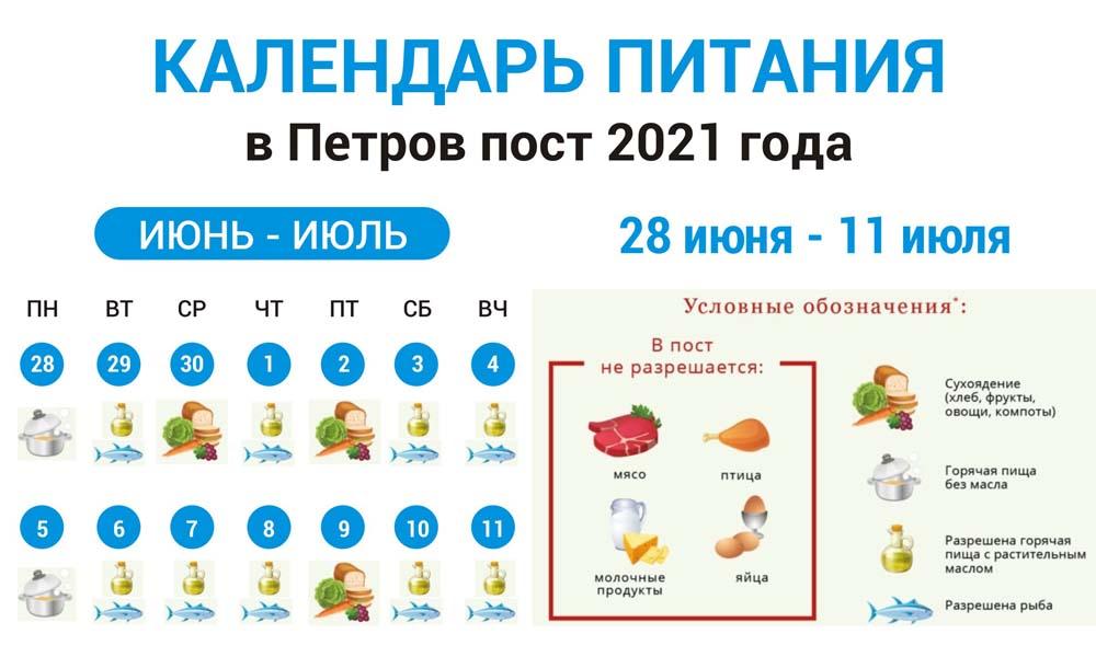 Петров пост 2021: какого числа начинается, приметы, календарь питания по дням