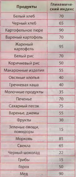 Диета мишеля монтиньяка меню