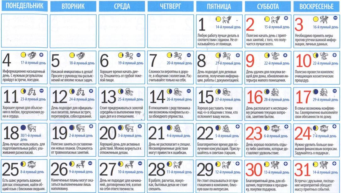 какой день по лунному календарю сегодня