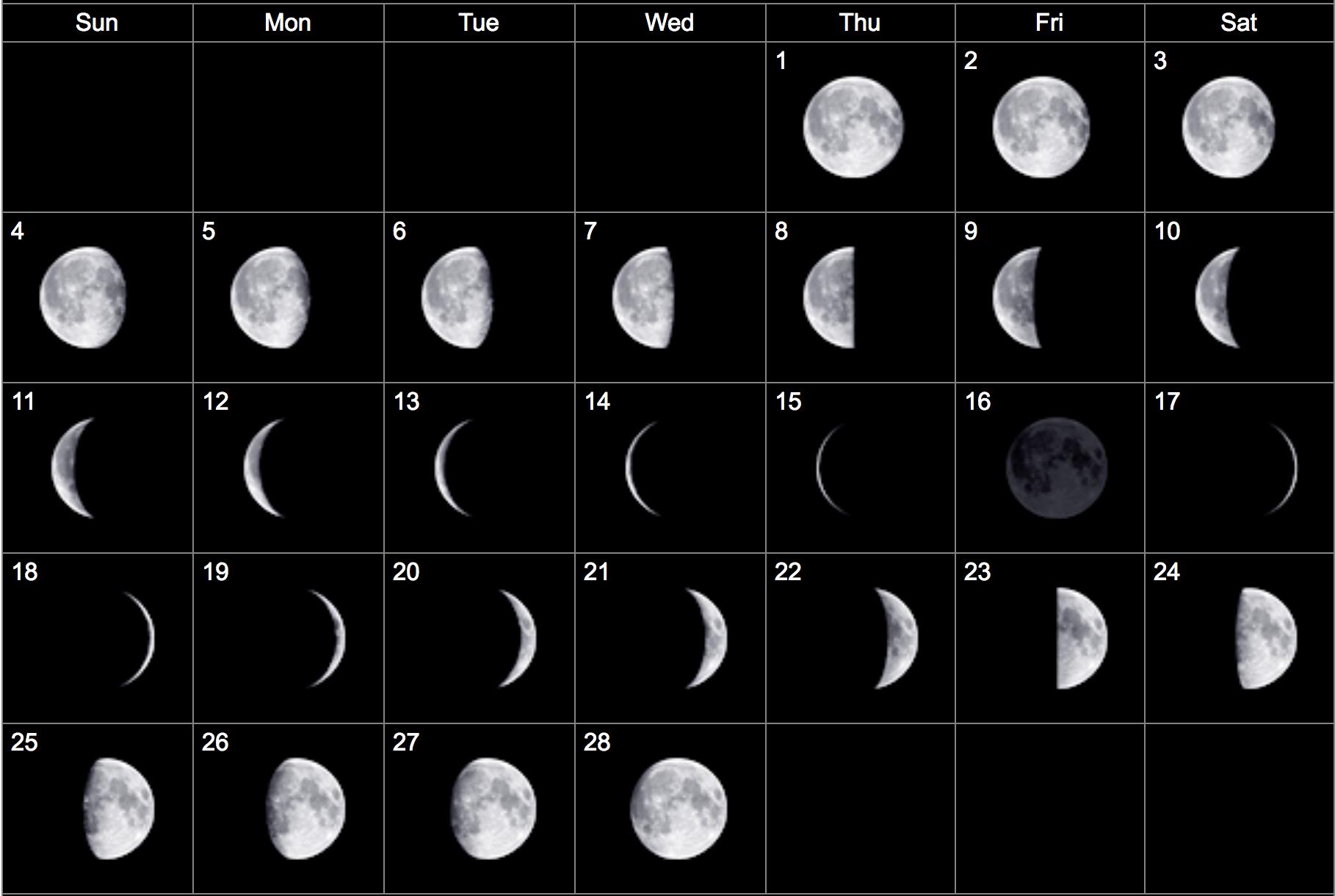 11 лунный день знакомства 3
