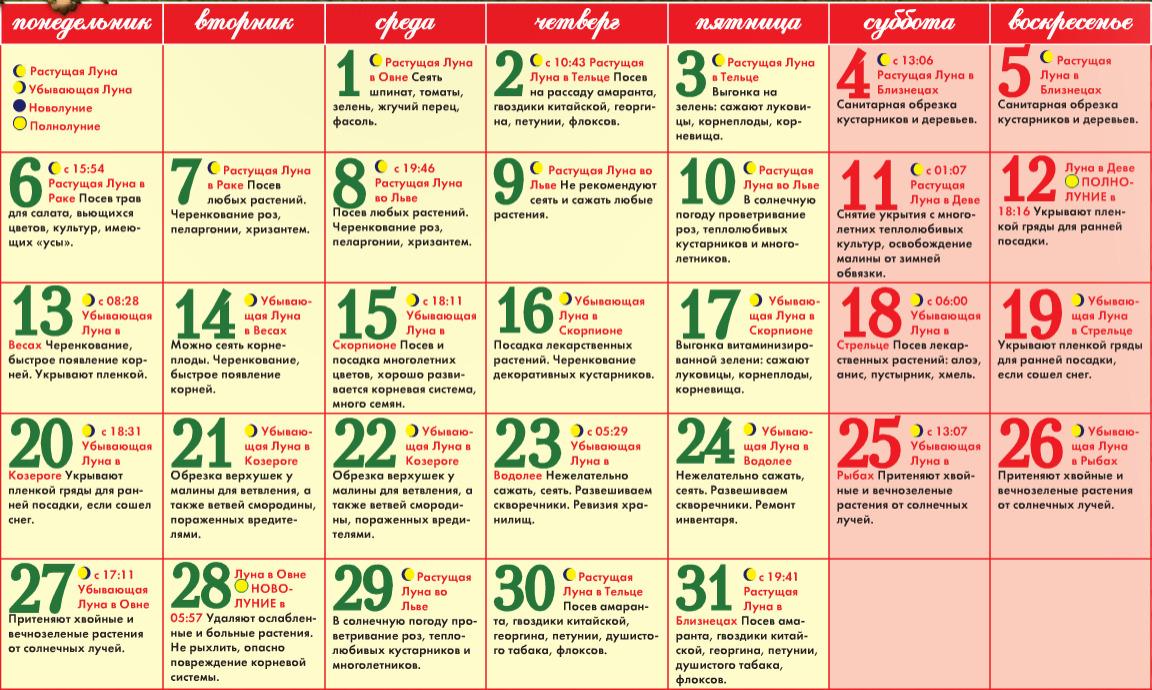 Календарь рыбака на 2017 год по дням на карася