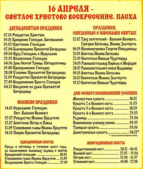 Православный церковный календарь на 2017 года