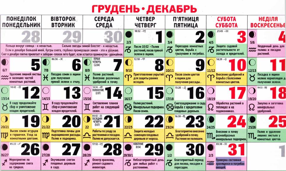 Лунный календарь огородника и садовода на Июль 2018 года