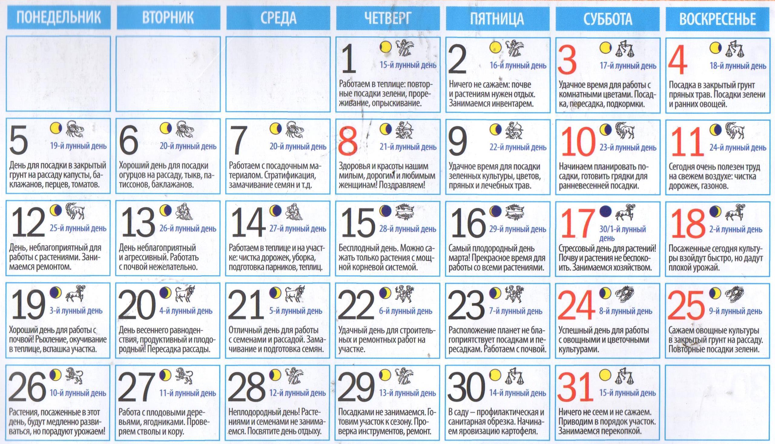 Лунный календарь цветовода на 2017 год